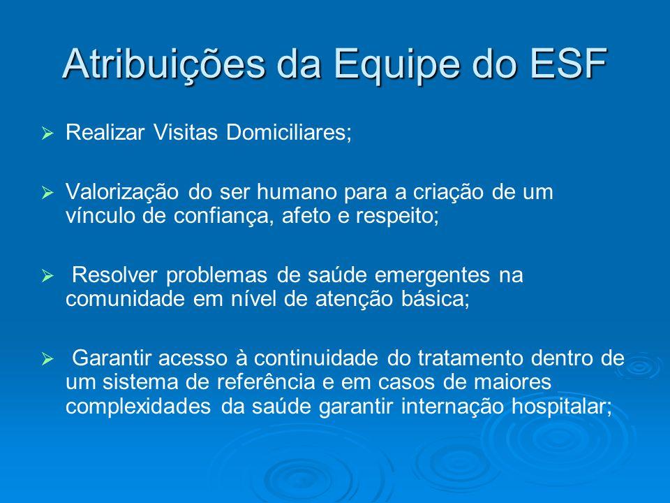 Atribuições da Equipe do ESF Realizar Visitas Domiciliares; Valorização do ser humano para a criação de um vínculo de confiança, afeto e respeito; Res