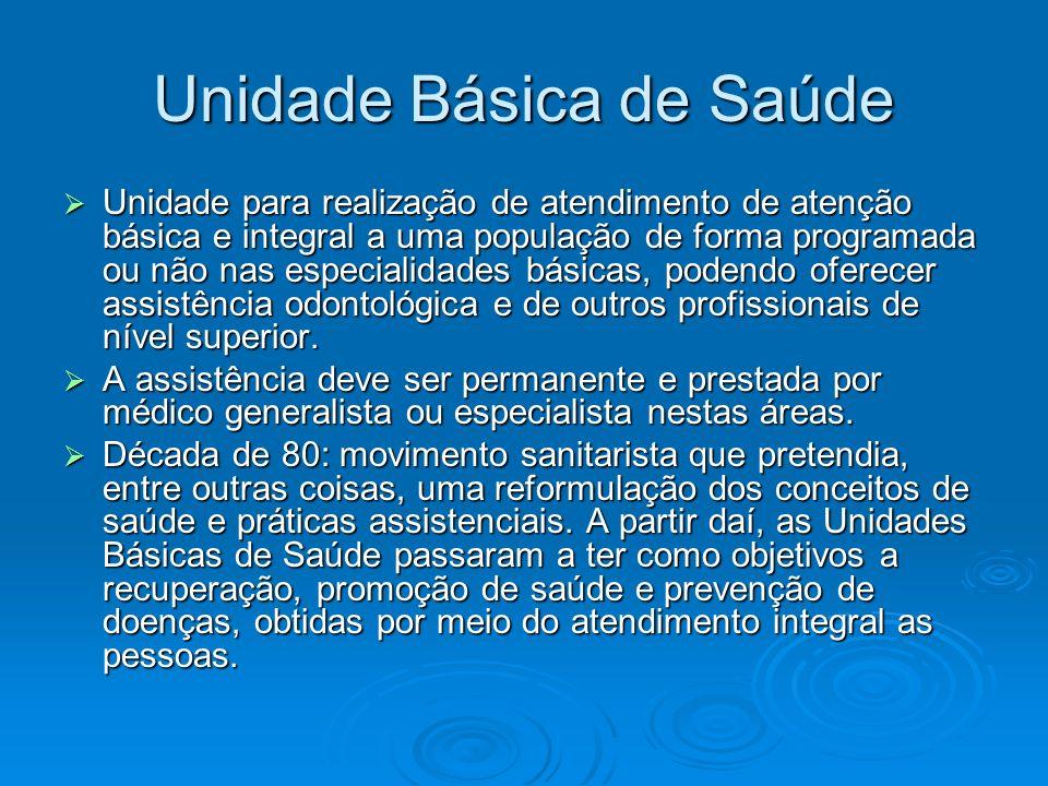 Unidade Básica de Saúde Unidade para realização de atendimento de atenção básica e integral a uma população de forma programada ou não nas especialida