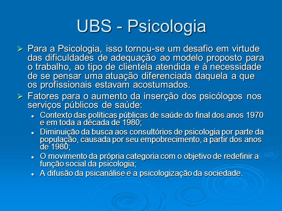 UBS – Psicologia - Críticas Maioria dos psicólogos que trabalham em UBS realizam psicoterapia.