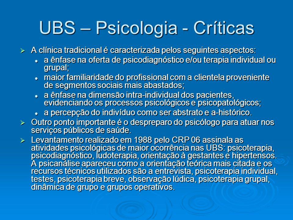 UBS – Psicologia - Críticas A clínica tradicional é caracterizada pelos seguintes aspectos: A clínica tradicional é caracterizada pelos seguintes aspe