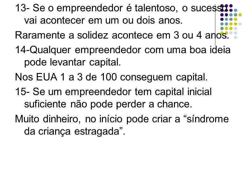 13- Se o empreendedor é talentoso, o sucesso vai acontecer em um ou dois anos. Raramente a solidez acontece em 3 ou 4 anos. 14-Qualquer empreendedor c
