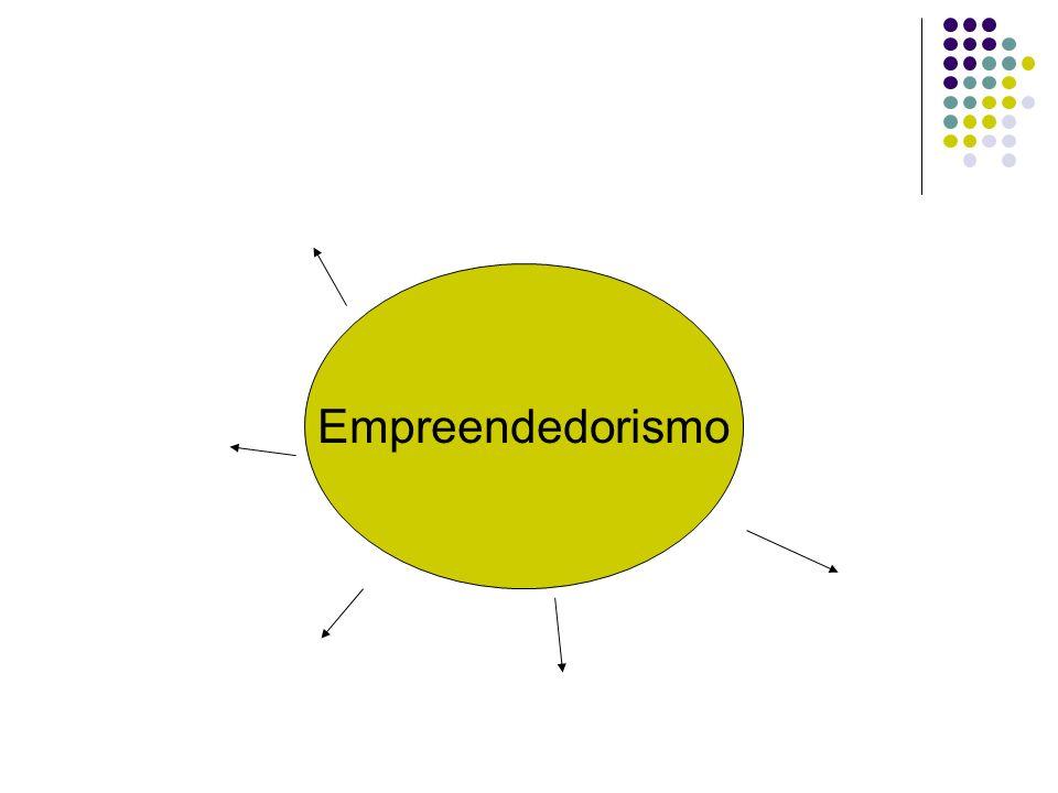 4- Empreendedores querem o espetáculo só pra si.Empreendedores de sucesso constroem equipes.