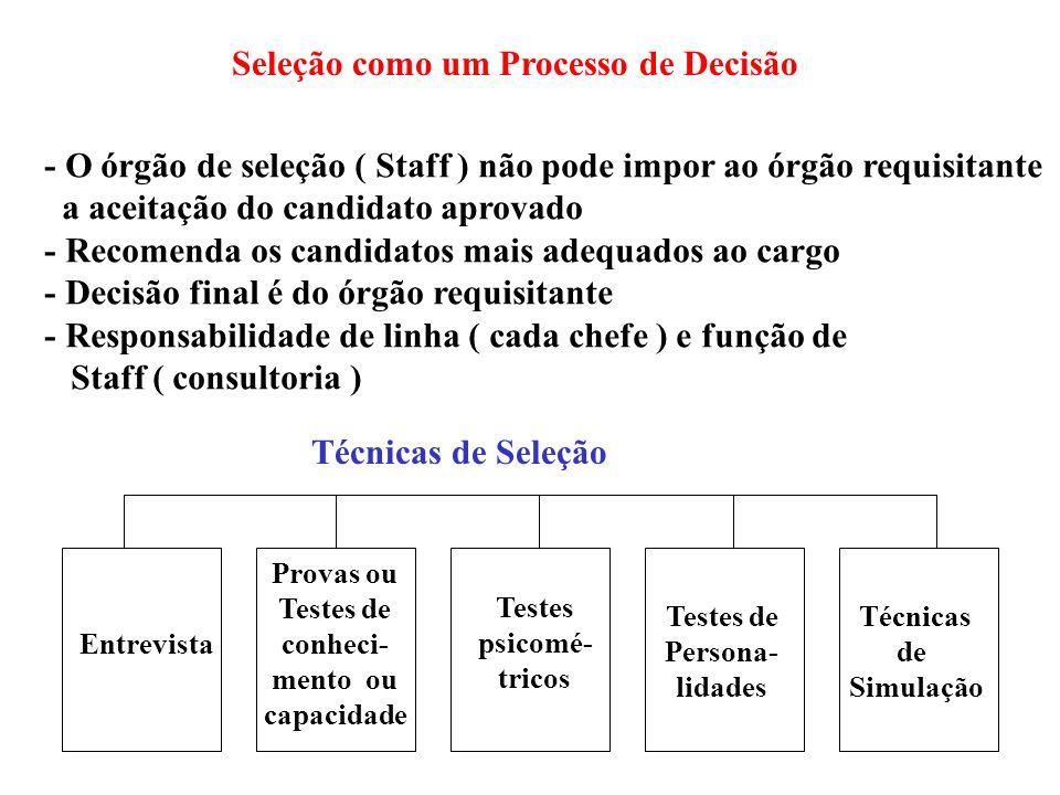 Seleção como um Processo de Decisão - O órgão de seleção ( Staff ) não pode impor ao órgão requisitante a aceitação do candidato aprovado - Recomenda