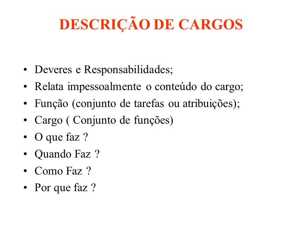 DESCRIÇÃO DE CARGOS Deveres e Responsabilidades; Relata impessoalmente o conteúdo do cargo; Função (conjunto de tarefas ou atribuições); Cargo ( Conju