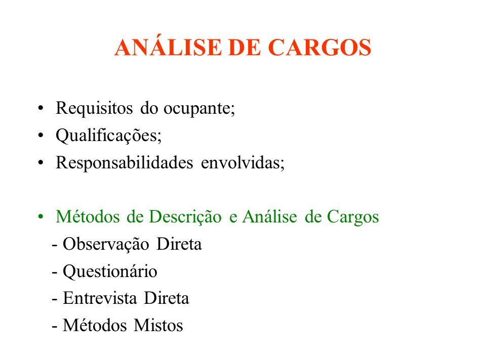 ANÁLISE DE CARGOS Requisitos do ocupante; Qualificações; Responsabilidades envolvidas; Métodos de Descrição e Análise de Cargos - Observação Direta -