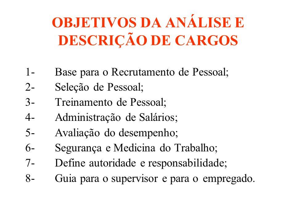 OBJETIVOS DA ANÁLISE E DESCRIÇÃO DE CARGOS 1- Base para o Recrutamento de Pessoal; 2- Seleção de Pessoal; 3- Treinamento de Pessoal; 4-Administração d