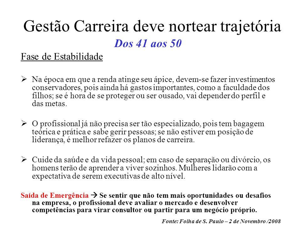 Gestão Carreira deve nortear trajetória Dos 41 aos 50 Fase de Estabilidade Na época em que a renda atinge seu ápice, devem-se fazer investimentos cons