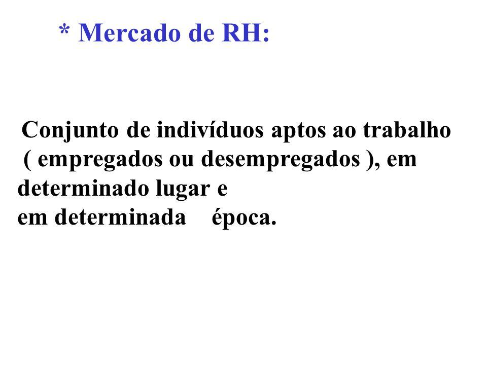 * Mercado de RH: Conjunto de indivíduos aptos ao trabalho ( empregados ou desempregados ), em determinado lugar e em determinada época.