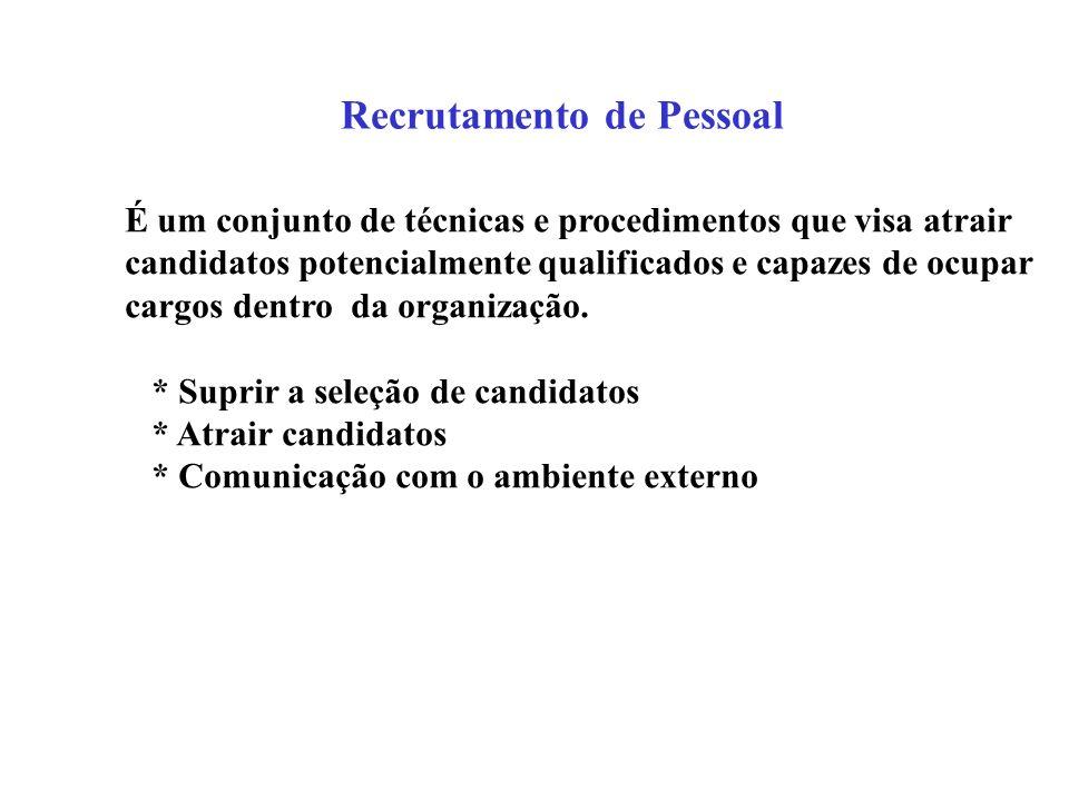 Recrutamento de Pessoal É um conjunto de técnicas e procedimentos que visa atrair candidatos potencialmente qualificados e capazes de ocupar cargos de