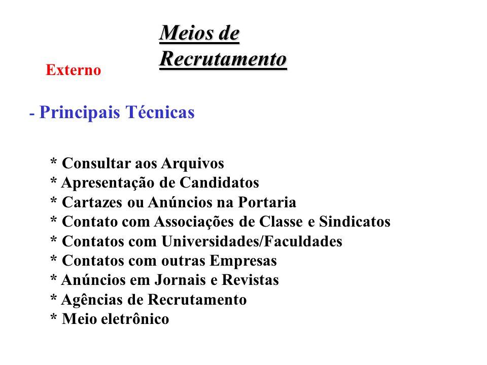 Meios de Recrutamento Externo - Principais Técnicas * Consultar aos Arquivos * Apresentação de Candidatos * Cartazes ou Anúncios na Portaria * Contato