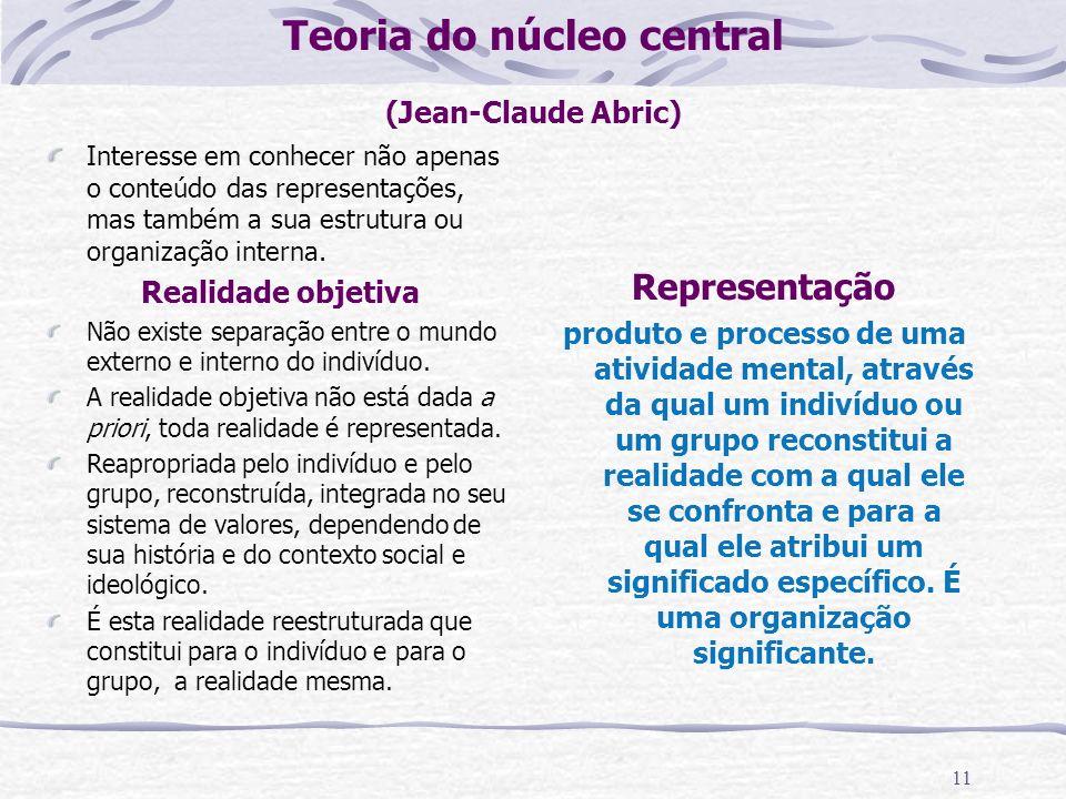 10 Abordagens complementares à grande teoria Willem Doise São os princípios geradores de tomadas de decisão ligados a inserções específicas em um conjunto de relações sociais que organizam os processos simbólicos que intervêm nessas relações.