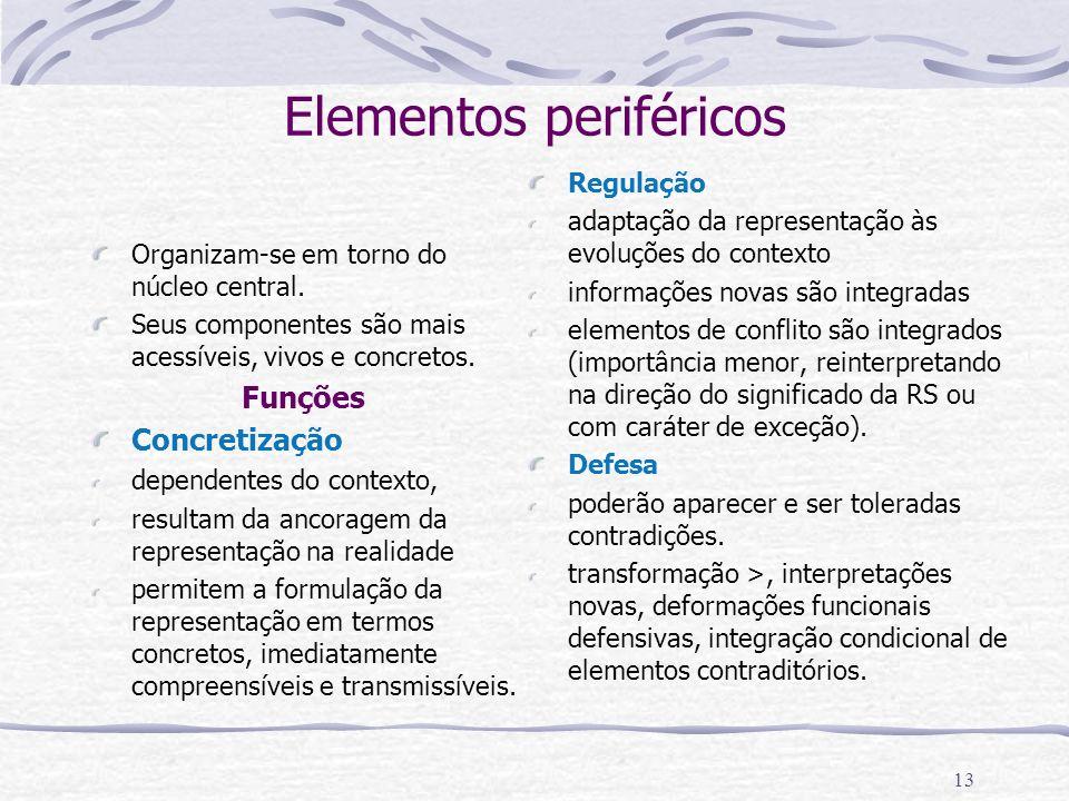 12 Teoria do núcleo central A organização de uma representação social apresenta uma característica, a de ser organizada em torno de um núcleo central, constituindo-se em um ou mais elementos, que dão significado à representação.