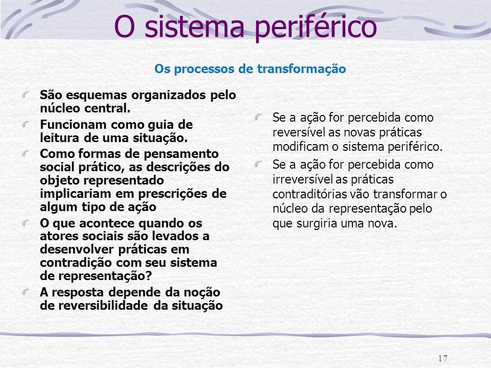 16 O sistema periférico Flament (1989, 1994) Os processos de transformação Prescrições condicionais > deve-se fazer isso, mas, em certos casos, deve-se fazer outra coisa.