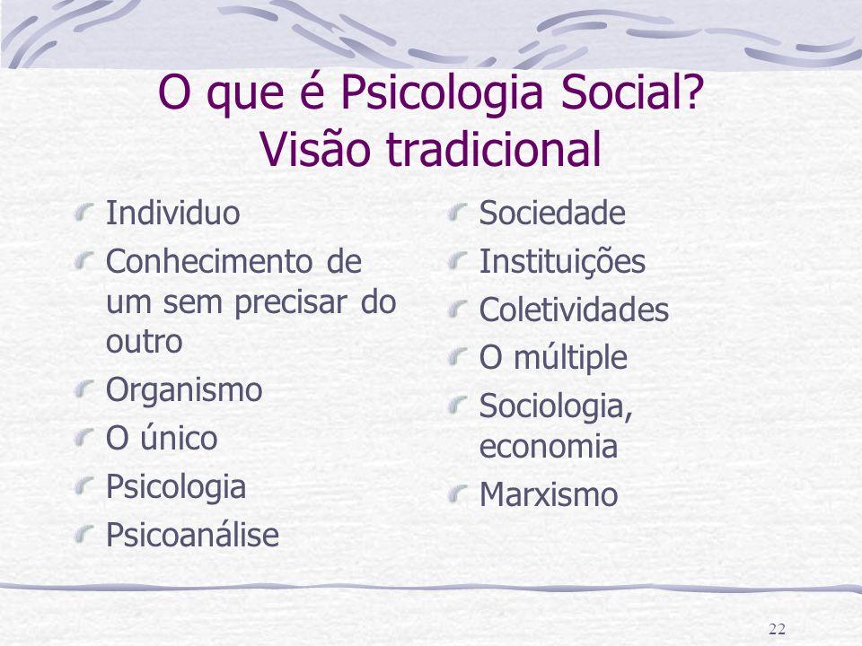 21 Campo dos fenômenos de representação social Moscovici Campos de investigação Emancipadas Criadas pelo subgrupo e partilhada por ele. Têm um certo g