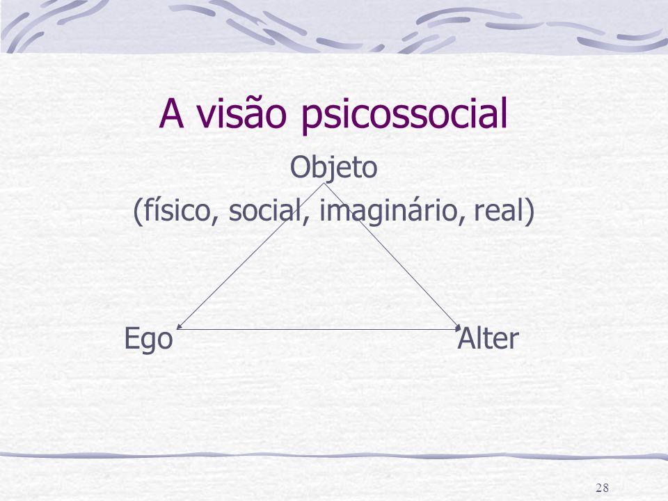 27 A visão psicossocial Visão anterior Sujeito individual (ego, organismo) Objeto (meio ambiente, estímulo Sujeto colectivo _ Objeto diferenciado en s