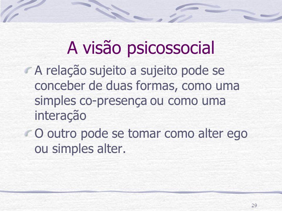 28 A visão psicossocial Objeto (físico, social, imaginário, real) EgoAlter