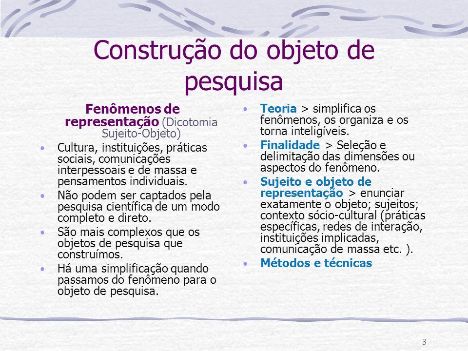 3 Construção do objeto de pesquisa Fenômenos de representação (Dicotomia Sujeito-Objeto) Cultura, instituições, práticas sociais, comunicações interpessoais e de massa e pensamentos individuais.