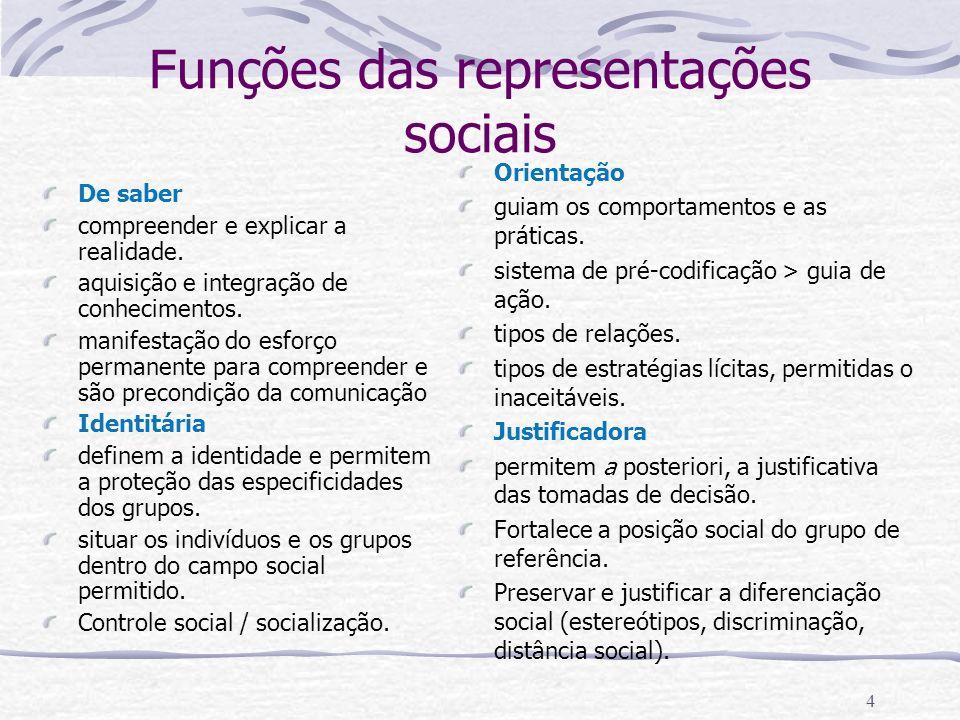 4 Funções das representações sociais De saber compreender e explicar a realidade.