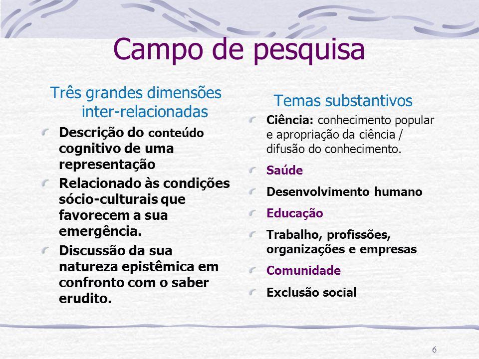 6 Campo de pesquisa Três grandes dimensões inter-relacionadas Descrição do conteúdo cognitivo de uma representação Relacionado às condições sócio-culturais que favorecem a sua emergência.