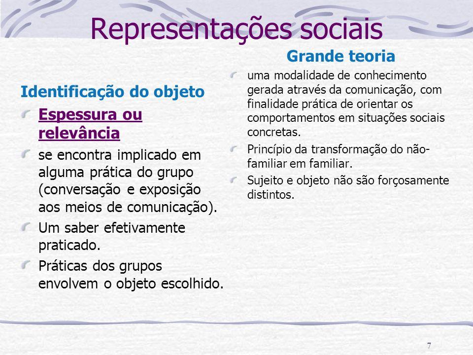 7 Representações sociais Identificação do objeto Espessura ou relevância se encontra implicado em alguma prática do grupo (conversação e exposição aos meios de comunicação).