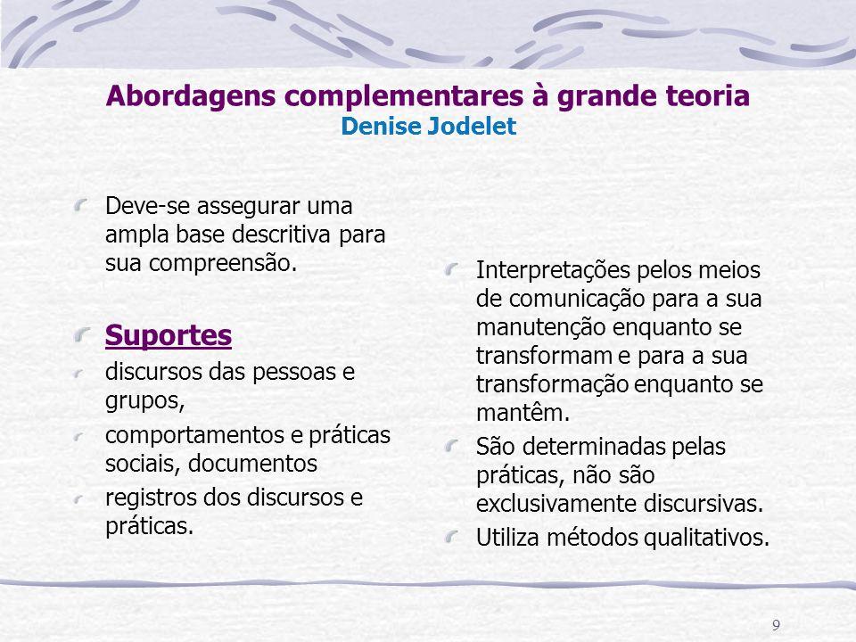 9 Abordagens complementares à grande teoria Denise Jodelet Deve-se assegurar uma ampla base descritiva para sua compreensão.