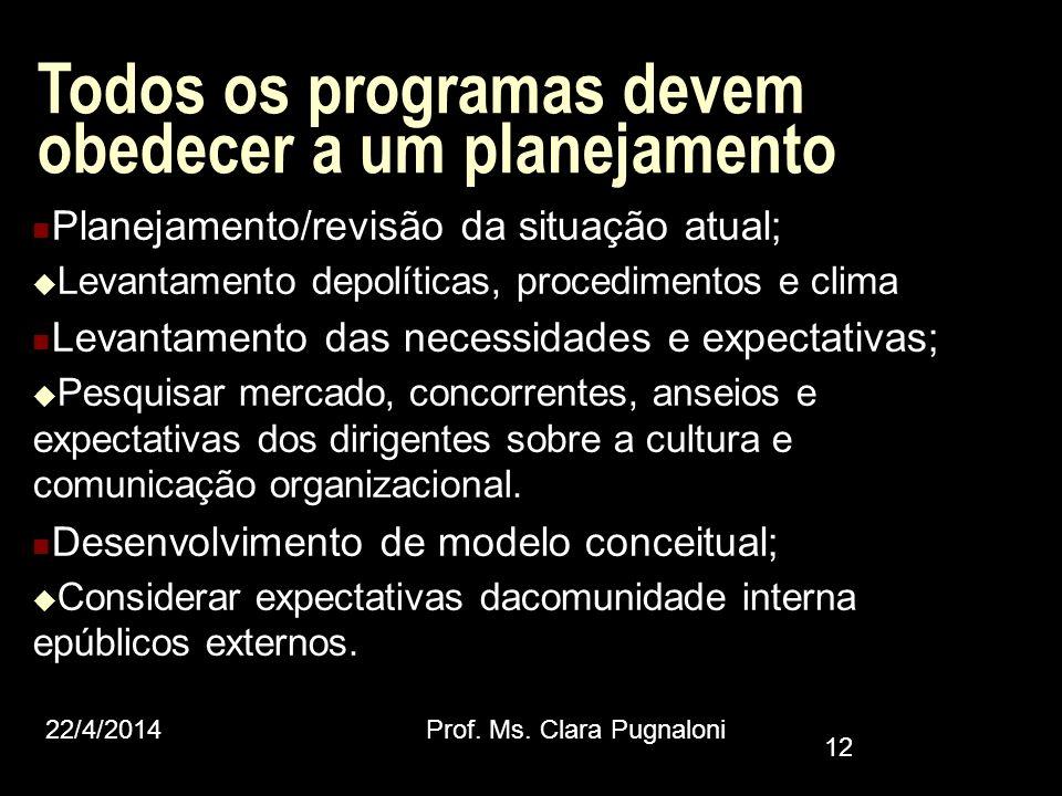 Todos os programas devem obedecer a um planejamento Planejamento/revisão da situação atual; Levantamento depolíticas, procedimentos e clima Levantamen
