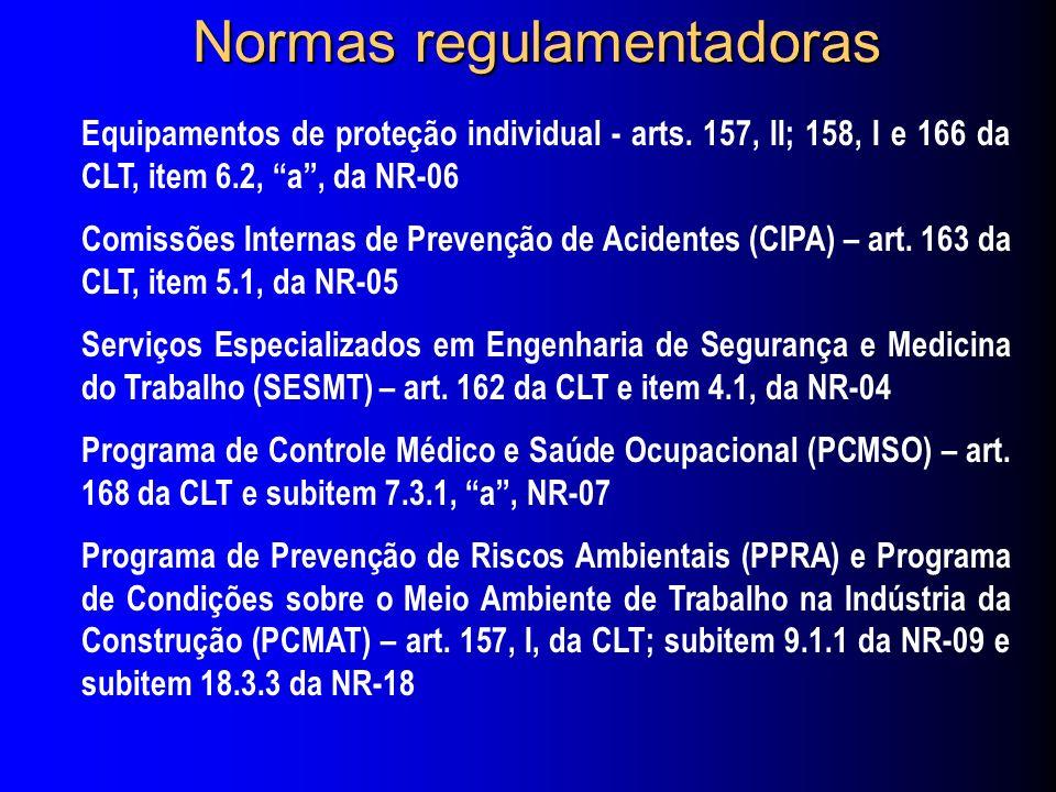 Normas regulamentadoras Equipamentos de proteção individual - arts.