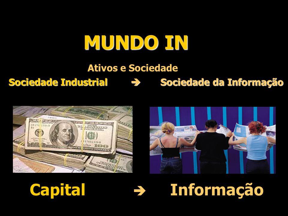 Capital Informação Sociedade Industrial Sociedade da Informação Ativos e Sociedade MUNDO IN