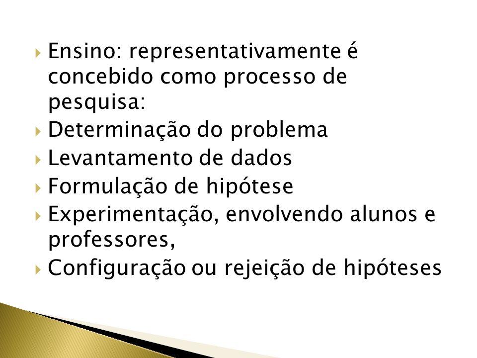 Ensino: representativamente é concebido como processo de pesquisa: Determinação do problema Levantamento de dados Formulação de hipótese Experimentaçã