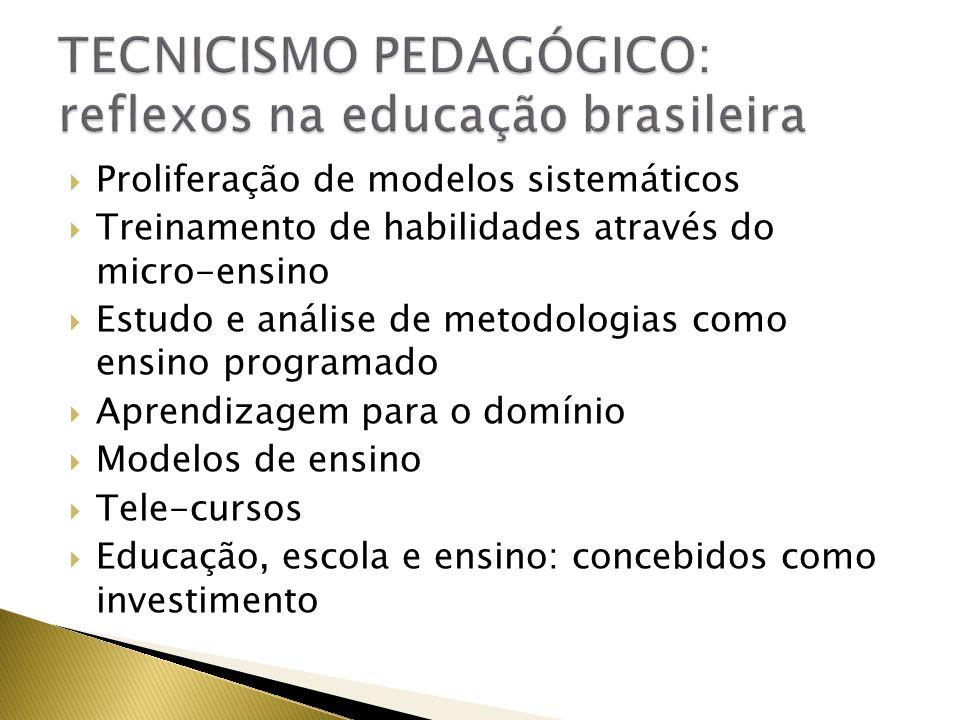 Proliferação de modelos sistemáticos Treinamento de habilidades através do micro-ensino Estudo e análise de metodologias como ensino programado Aprend