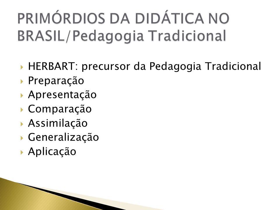 HERBART: precursor da Pedagogia Tradicional Preparação Apresentação Comparação Assimilação Generalização Aplicação