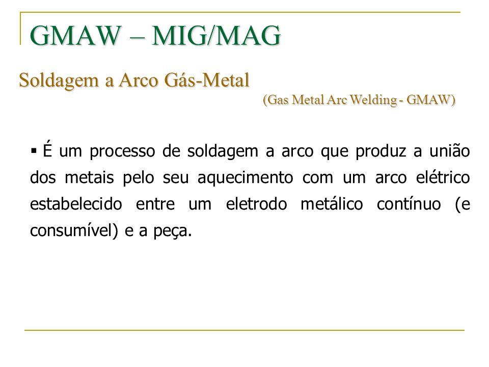 GMAW – MIG/MAG Soldagem a Arco Gás-Metal (Gas Metal Arc Welding - GMAW) É um processo de soldagem a arco que produz a união dos metais pelo seu aqueci