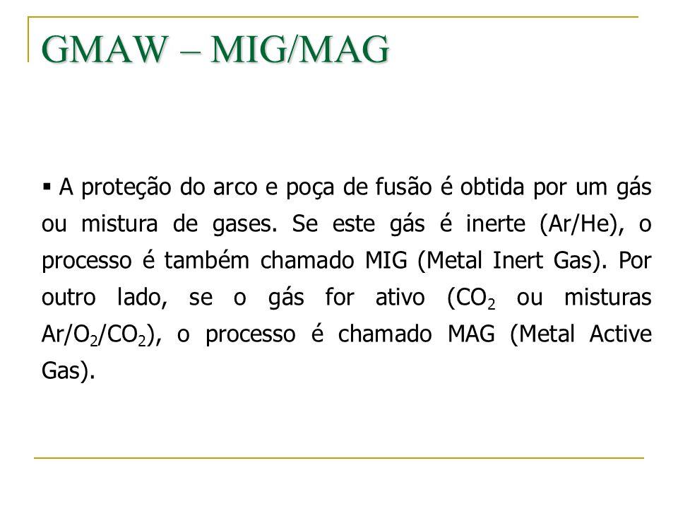 GMAW – MIG/MAG Gases inertes puros são, em geral, usados na soldagem de metais e ligas não ferrosas, misturas de gases inertes com pequenas quantidade de gases ativos são usadas, em geral, com aços ligados, enquanto que misturas mais ricas em gases ativos ou CO 2 puro são usados na soldagem de aços carbono.