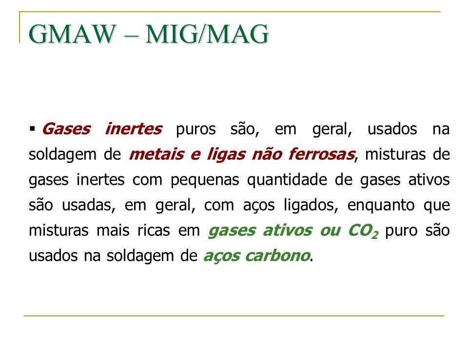 GMAW – MIG/MAG Gases inertes puros são, em geral, usados na soldagem de metais e ligas não ferrosas, misturas de gases inertes com pequenas quantidade