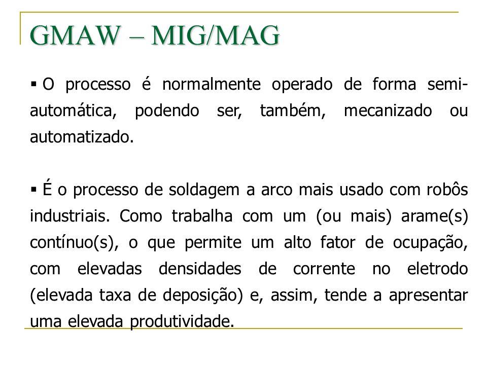 GMAW – MIG/MAG O processo é normalmente operado de forma semi- automática, podendo ser, também, mecanizado ou automatizado. É o processo de soldagem a