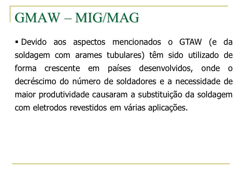 GMAW – MIG/MAG Devido aos aspectos mencionados o GTAW (e da soldagem com arames tubulares) têm sido utilizado de forma crescente em países desenvolvid