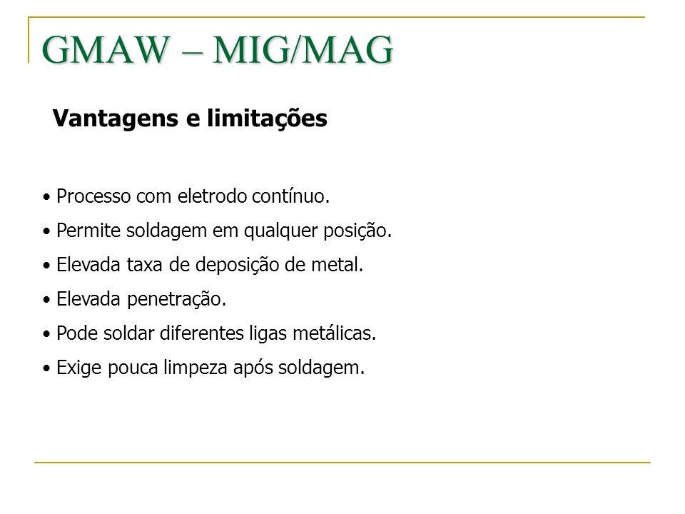 GMAW – MIG/MAG Vantagens e limitações Equipamento relativamente caro e complexo.