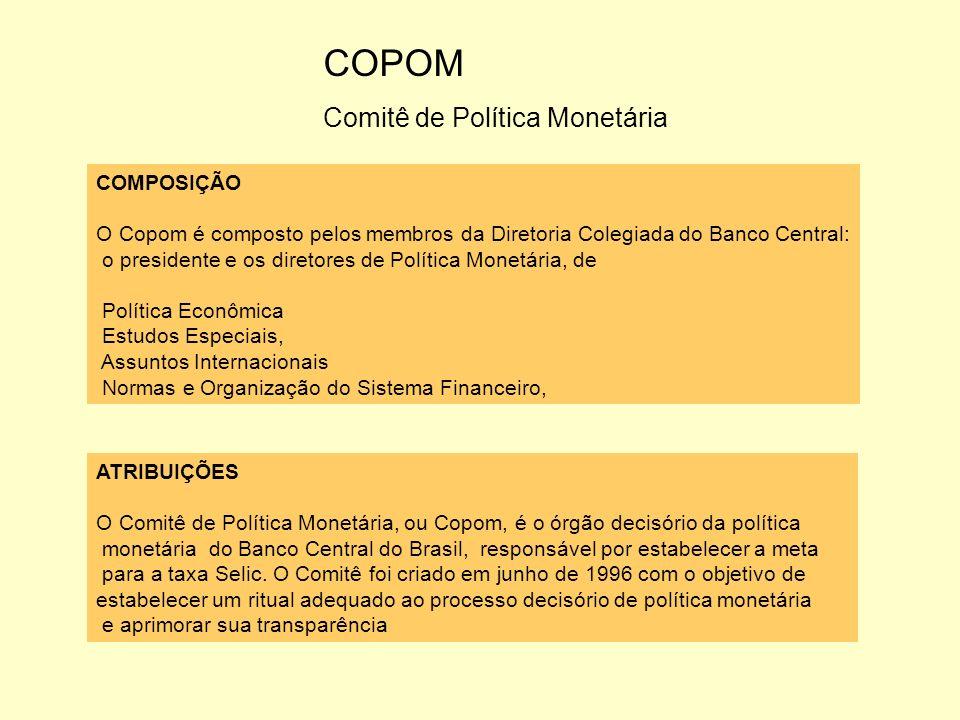 COMPOSIÇÃO O Copom é composto pelos membros da Diretoria Colegiada do Banco Central: o presidente e os diretores de Política Monetária, de Política Ec