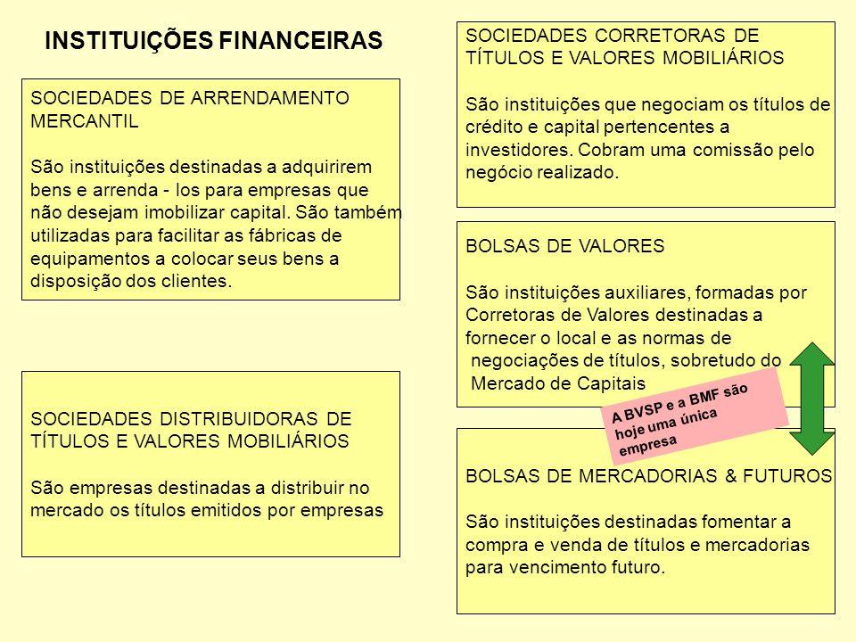 INSTITUIÇÕES FINANCEIRAS SOCIEDADES DE ARRENDAMENTO MERCANTIL São instituições destinadas a adquirirem bens e arrenda - los para empresas que não dese