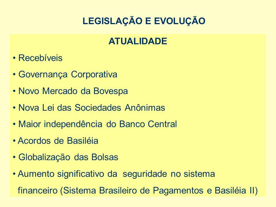 LEGISLAÇÃO E EVOLUÇÃO ATUALIDADE Recebíveis Governança Corporativa Novo Mercado da Bovespa Nova Lei das Sociedades Anônimas Maior independência do Ban