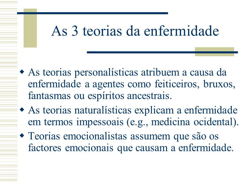 As 3 teorias da enfermidade As teorias personalísticas atribuem a causa da enfermidade a agentes como feiticeiros, bruxos, fantasmas ou espíritos ance