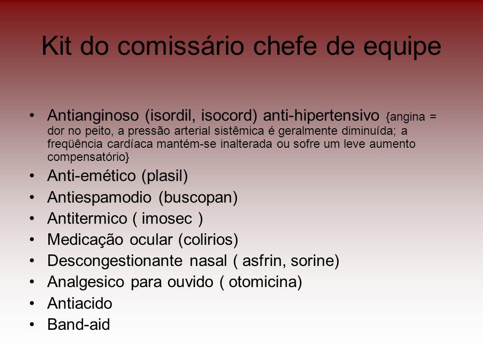 Kit do comissário chefe de equipe Antianginoso (isordil, isocord) anti-hipertensivo {angina = dor no peito, a pressão arterial sistêmica é geralmente