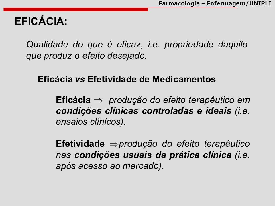 Farmacologia – Enfermagem/UNIPLI EFICÁCIA: Qualidade do que é eficaz, i.e. propriedade daquilo que produz o efeito desejado. Eficácia produção do efei