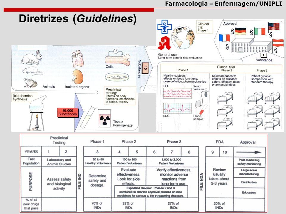 Farmacologia – Enfermagem/UNIPLI Diretrizes (Guidelines)