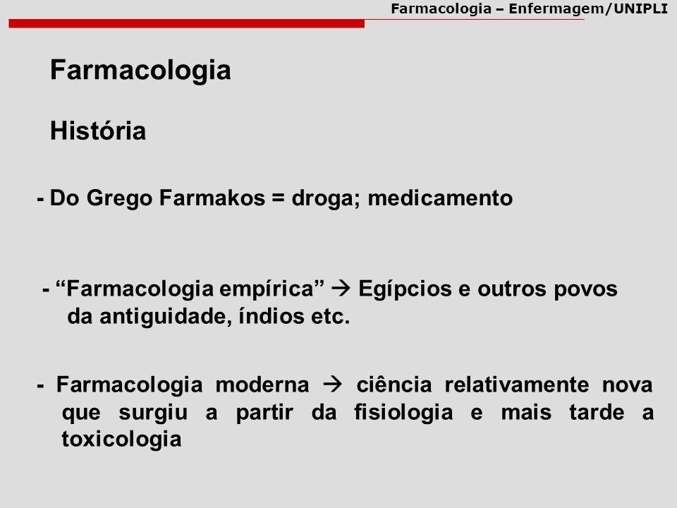 Farmacologia – Enfermagem/UNIPLI Farmacologia História - Do Grego Farmakos = droga; medicamento - Farmacologia empírica Egípcios e outros povos da ant