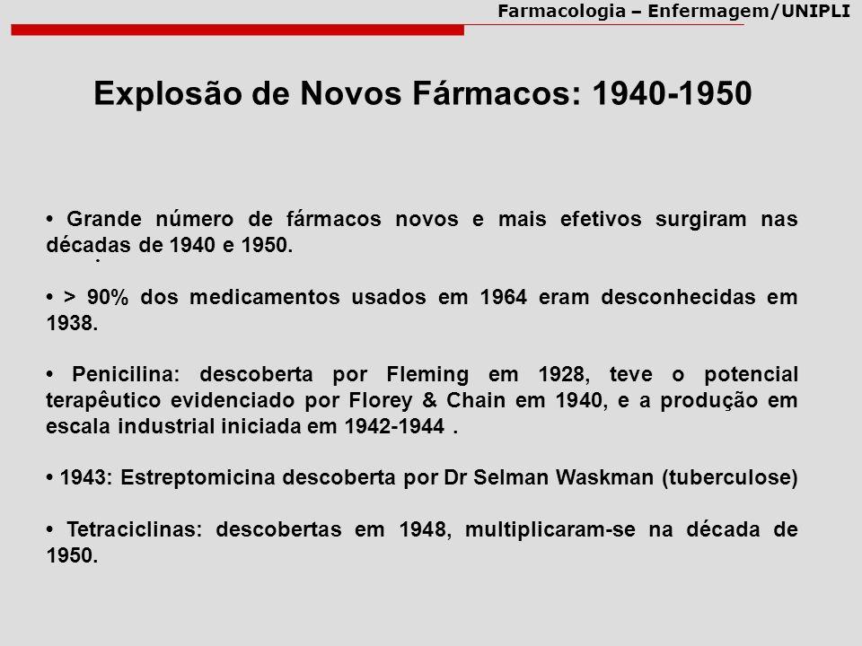 Farmacologia – Enfermagem/UNIPLI Explosão de Novos Fármacos: 1940-1950. Grande número de fármacos novos e mais efetivos surgiram nas décadas de 1940 e