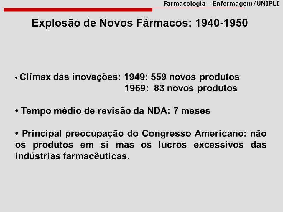 Farmacologia – Enfermagem/UNIPLI Explosão de Novos Fármacos: 1940-1950 Clímax das inovações: 1949: 559 novos produtos 1969: 83 novos produtos Tempo mé