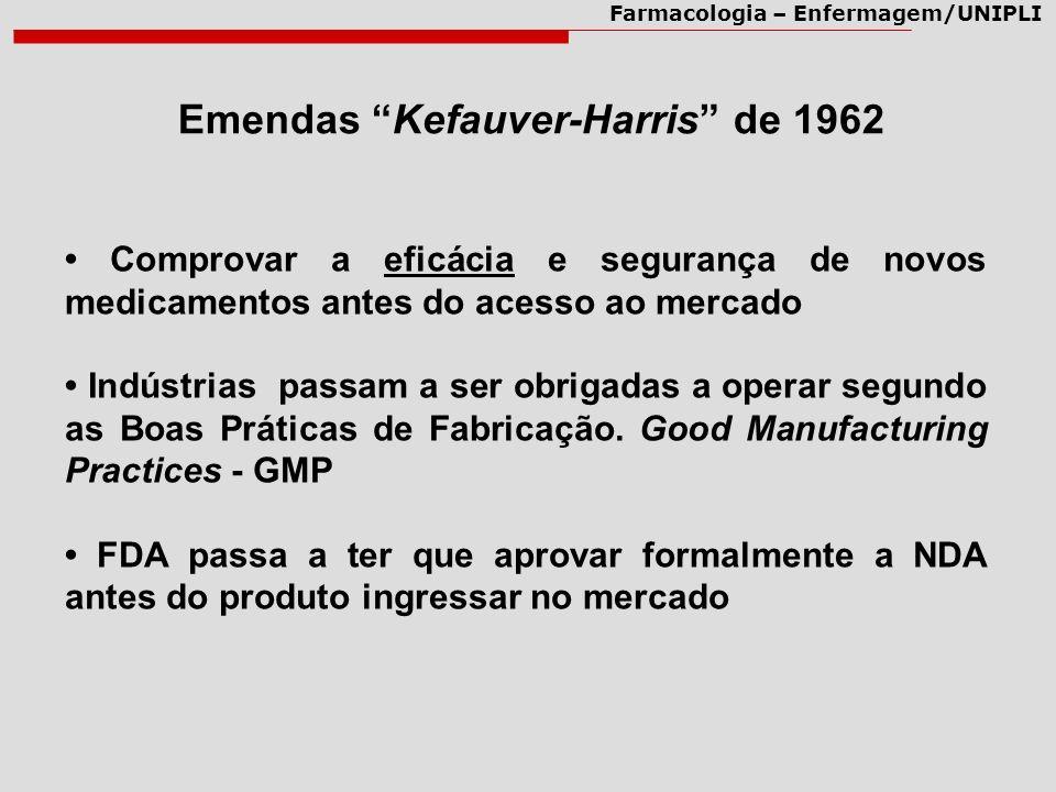 Emendas Kefauver-Harris de 1962 Comprovar a eficácia e segurança de novos medicamentos antes do acesso ao mercado Indústrias passam a ser obrigadas a