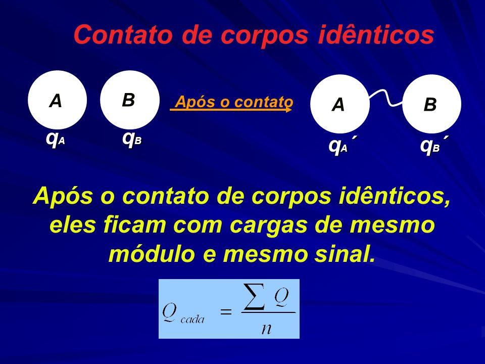 Contato de corpos idênticos Após o contato de corpos idênticos, eles ficam com cargas de mesmo módulo e mesmo sinal. A B B A qAqAqAqA qBqBqBqB qA´qA´q
