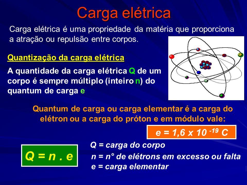 Carga elétrica Carga elétrica é uma propriedade da matéria que proporciona a atração ou repulsão entre corpos. Quantização da carga elétrica A quantid